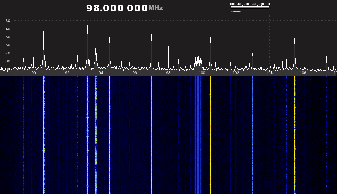 Using the HackRF One as a wideband spectrum analyzer – 0xStubs